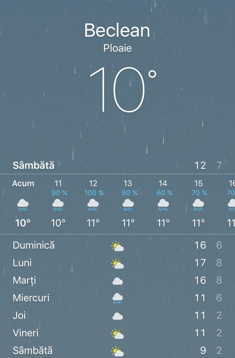 Cum va fi vremea la Beclean în acest sfârșit de săptămână. Iată prognoza de la ANM