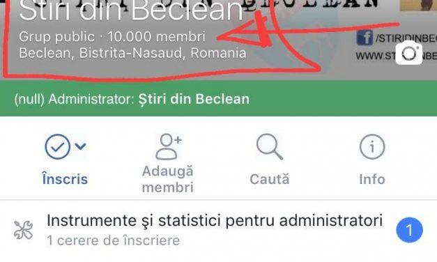 Grupul Știri din Beclean a depășit pragul de 10.000 de membri. Iată câți dintre ei au interacționat cu postările prin reacții, comentarii sau distribuiri