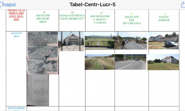 Stadiul tuturor proiectelor publice derulate în Beclean, prezentate centralizat lună de lună pentru cetățeni – FOTO